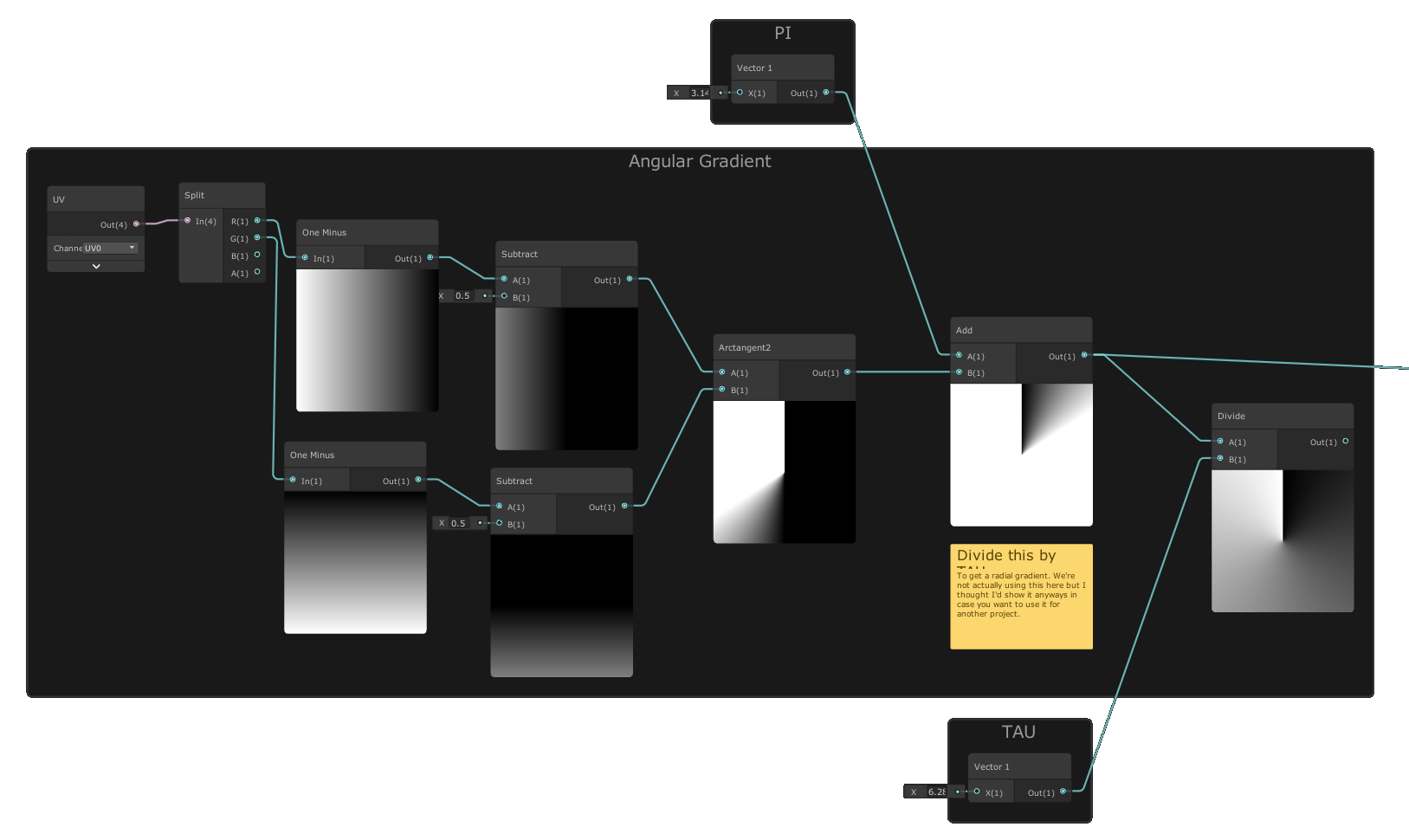ShaderGraph Radians from UVs